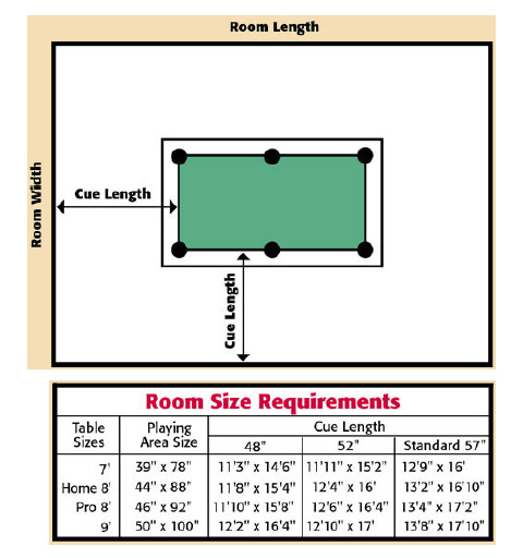 Game Room Planner RecRooms Of Central Florida - How much room is needed for a pool table